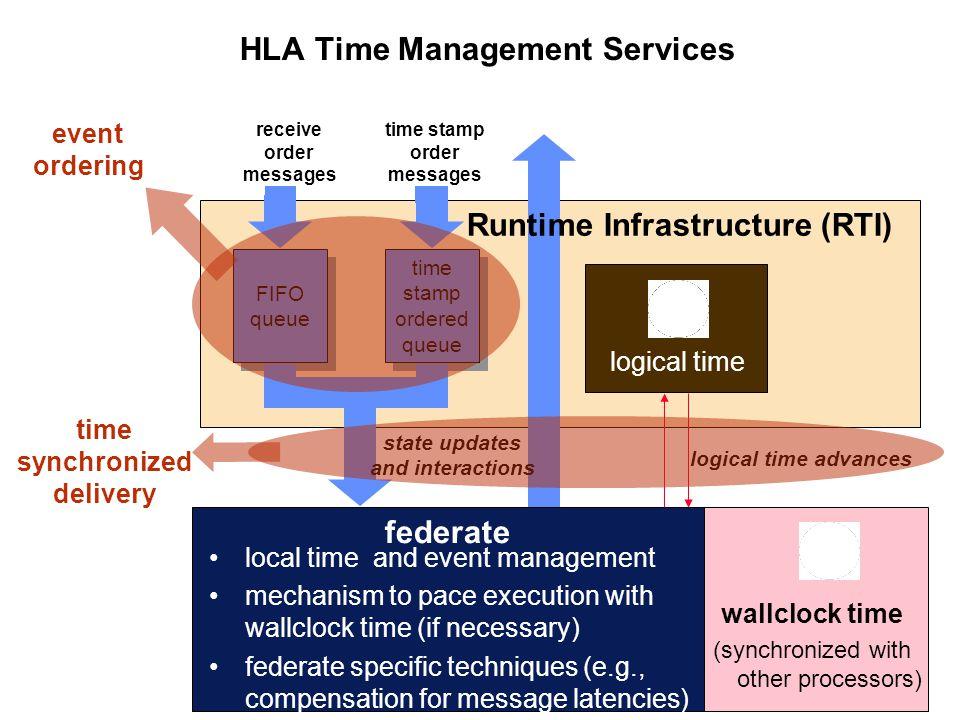 HLA Time Management Services