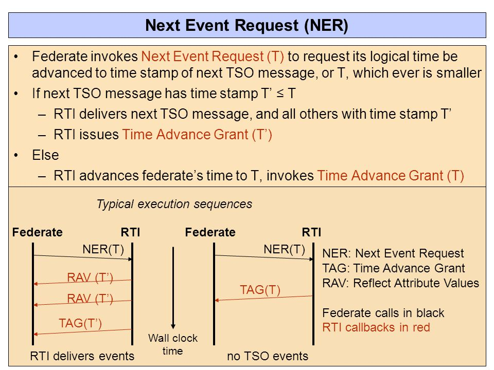 Next Event Request (NER)