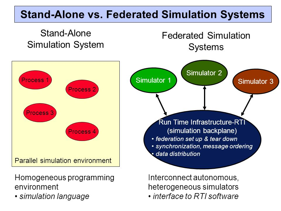 Stand-Alone vs. Federated Simulation Systems