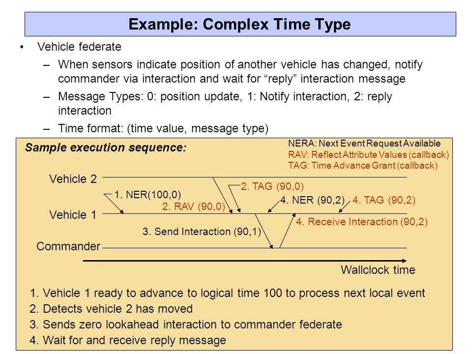 Example: Complex Time Type