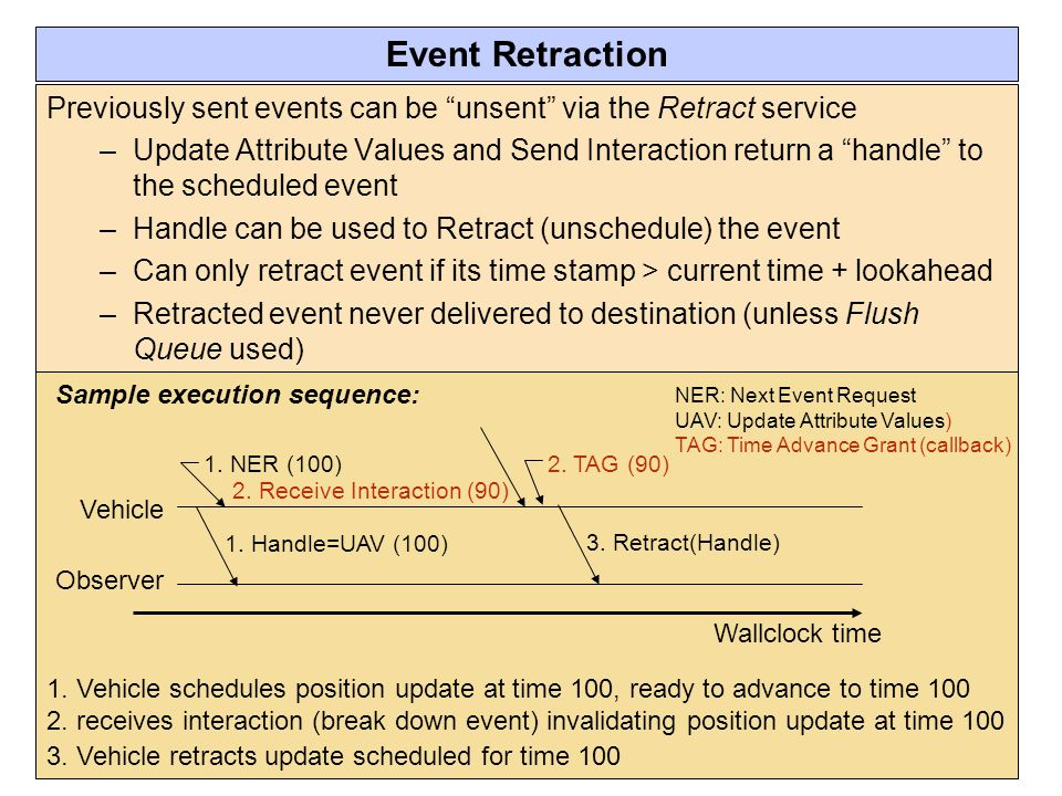 Event Retraction Previously sent events can be unsent via the Retract service.