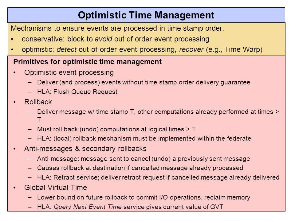 Optimistic Time Management