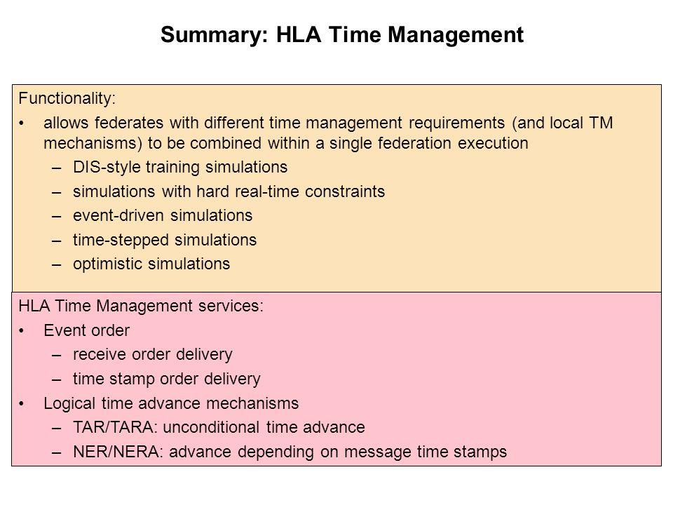 Summary: HLA Time Management