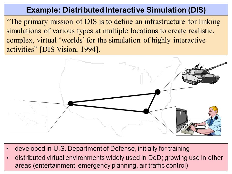 Example: Distributed Interactive Simulation (DIS)