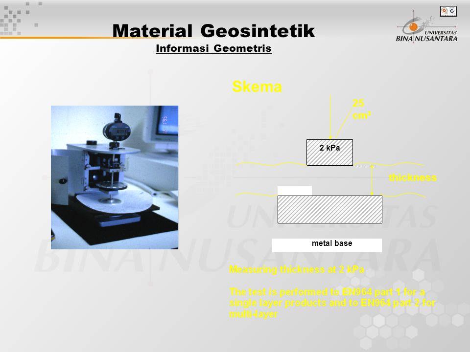 Material Geosintetik Informasi Geometris