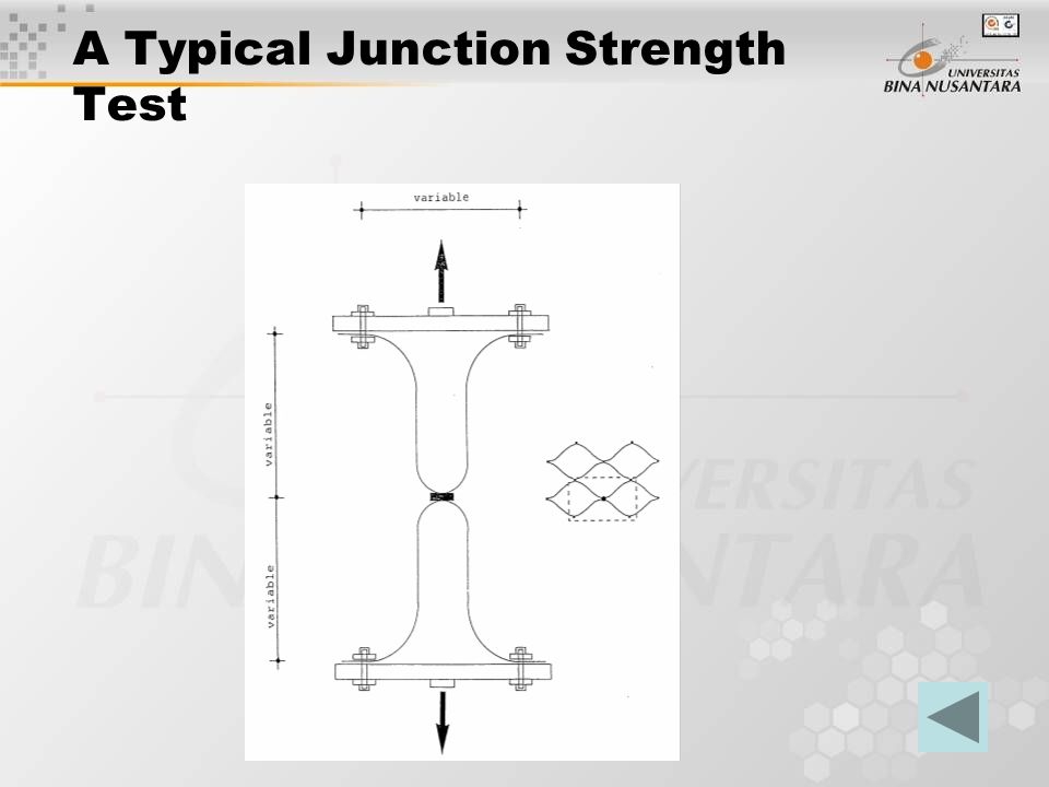 A Typical Junction Strength Test