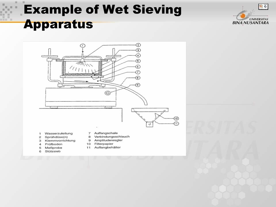 Example of Wet Sieving Apparatus