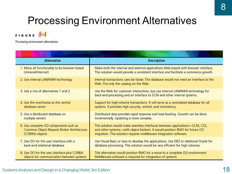 Processing Environment Alternatives
