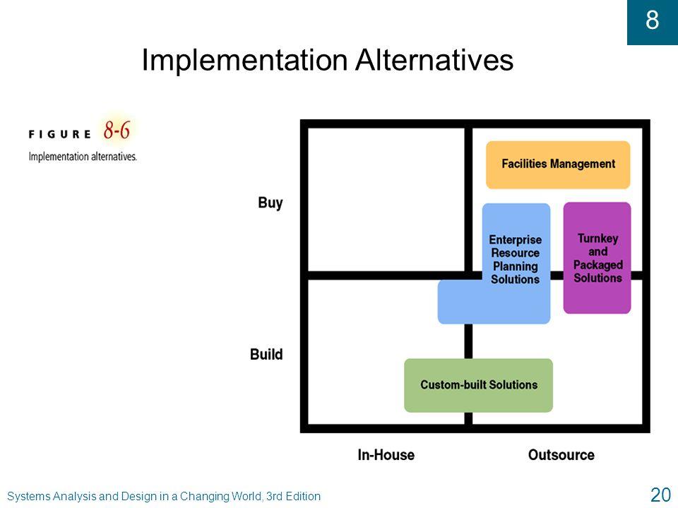 Implementation Alternatives
