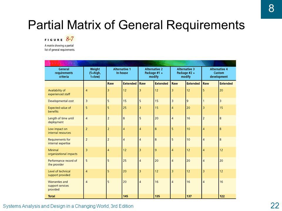 Partial Matrix of General Requirements