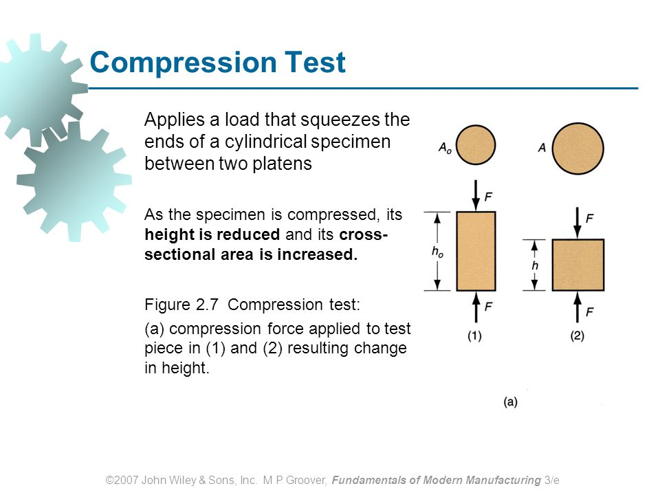 Compression Test Applies a load that squeezes the ends of a cylindrical specimen between two platens.
