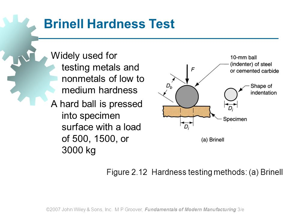 Brinell Hardness Test Widely used for testing metals and nonmetals of low to medium hardness.