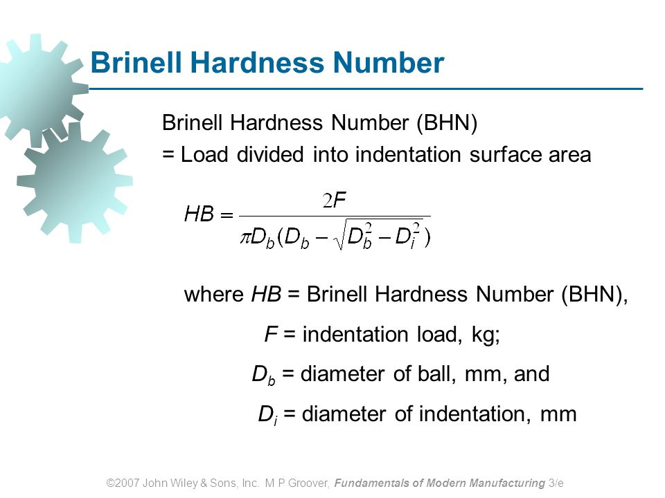 Brinell Hardness Number