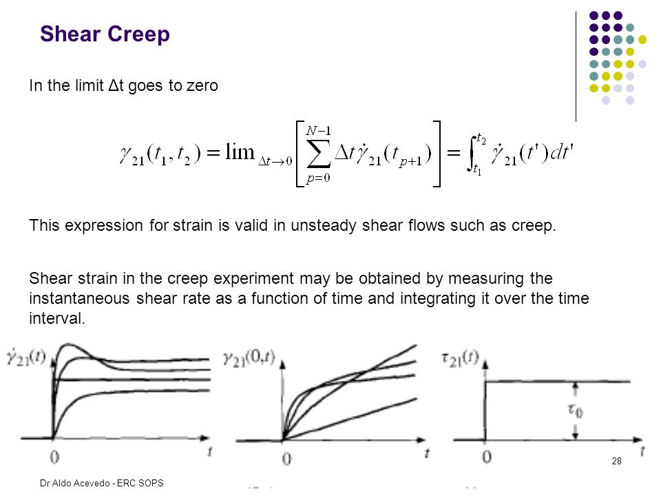 Shear Creep In the limit Δt goes to zero
