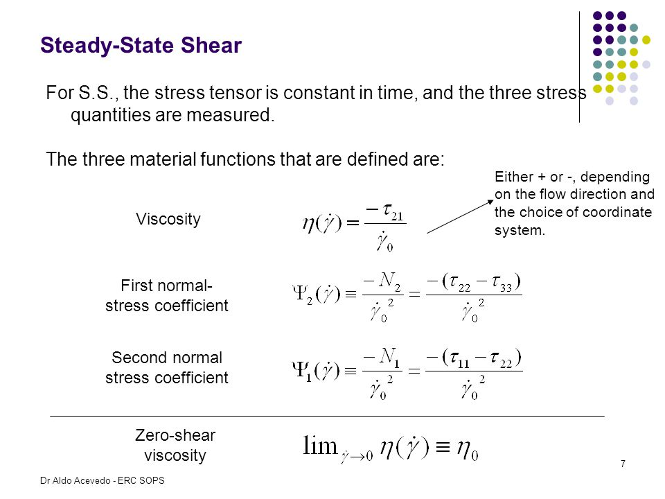 Steady-State Shear For S.S., the stress tensor is constant in time, and the three stress quantities are measured.