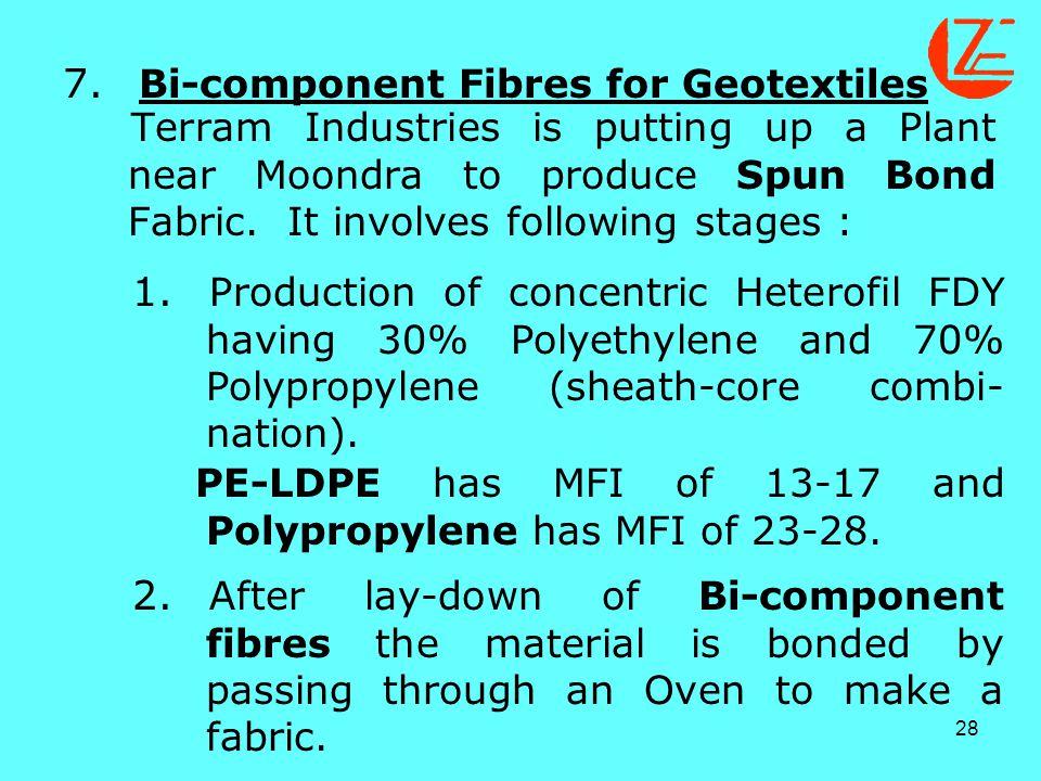 7. Bi-component Fibres for Geotextiles.