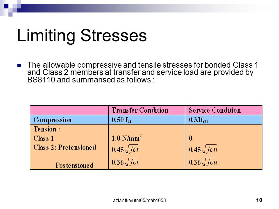 Limiting Stresses