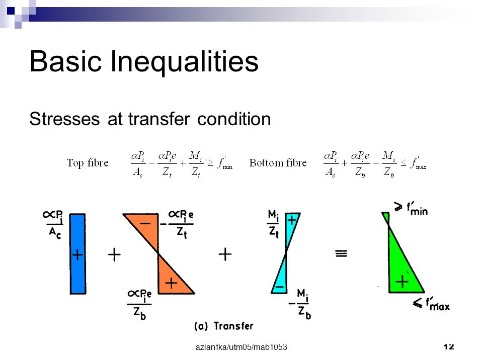 Basic Inequalities Stresses at transfer condition