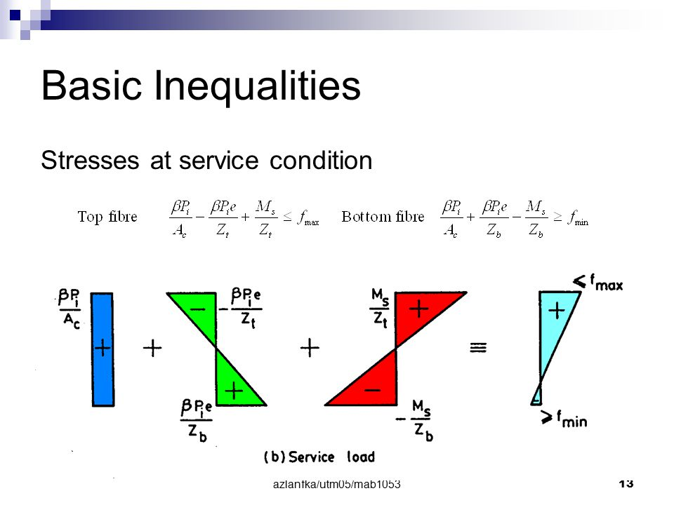 Basic Inequalities Stresses at service condition