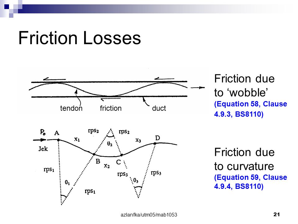 Friction Losses Friction due to 'wobble'