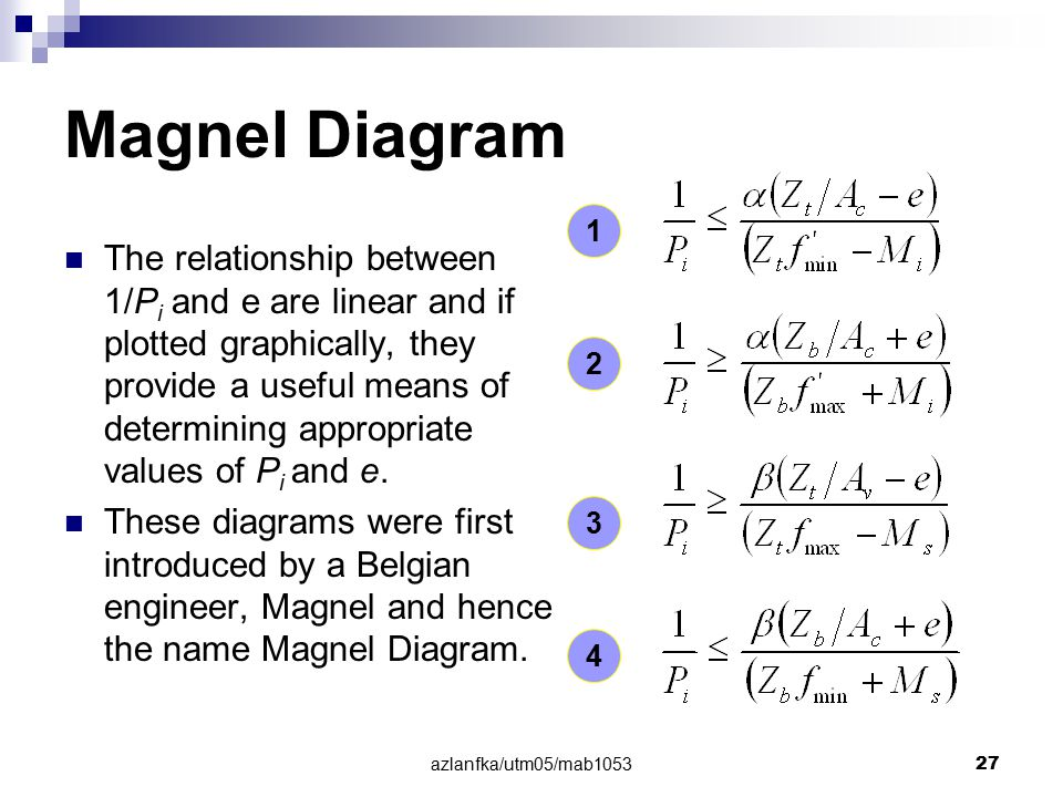Magnel Diagram 1.