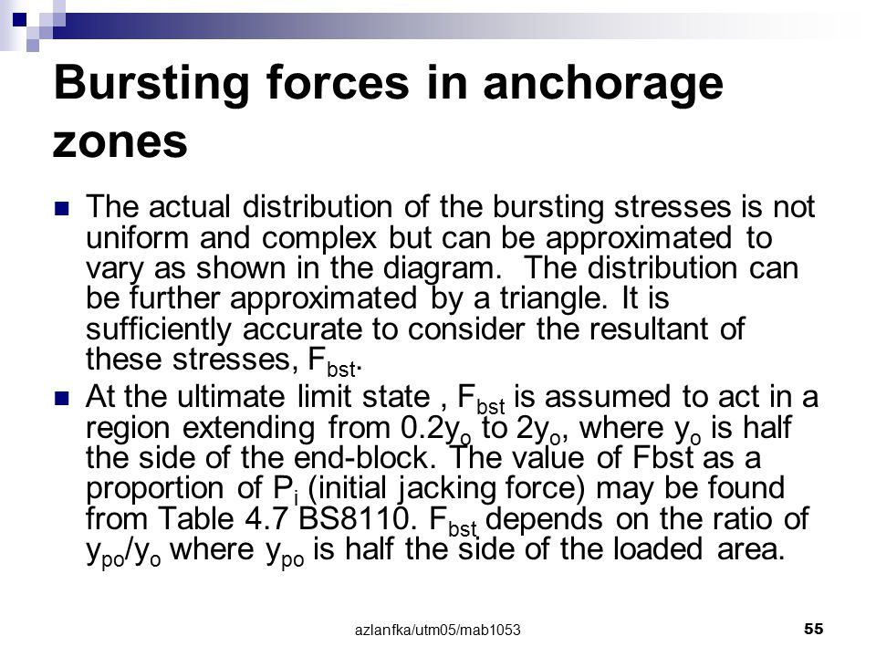 Bursting forces in anchorage zones