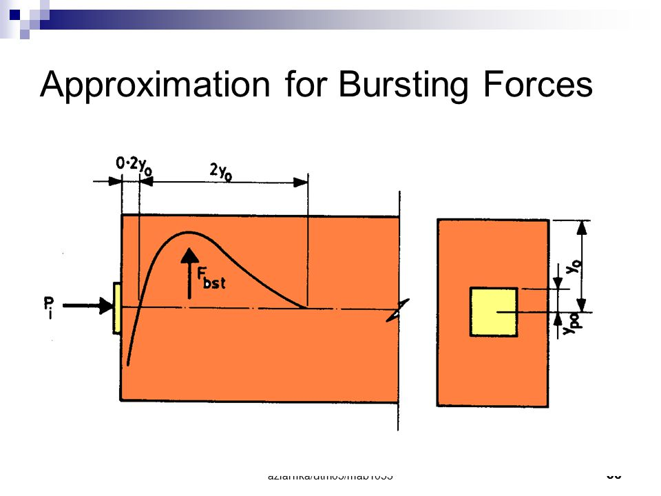Approximation for Bursting Forces