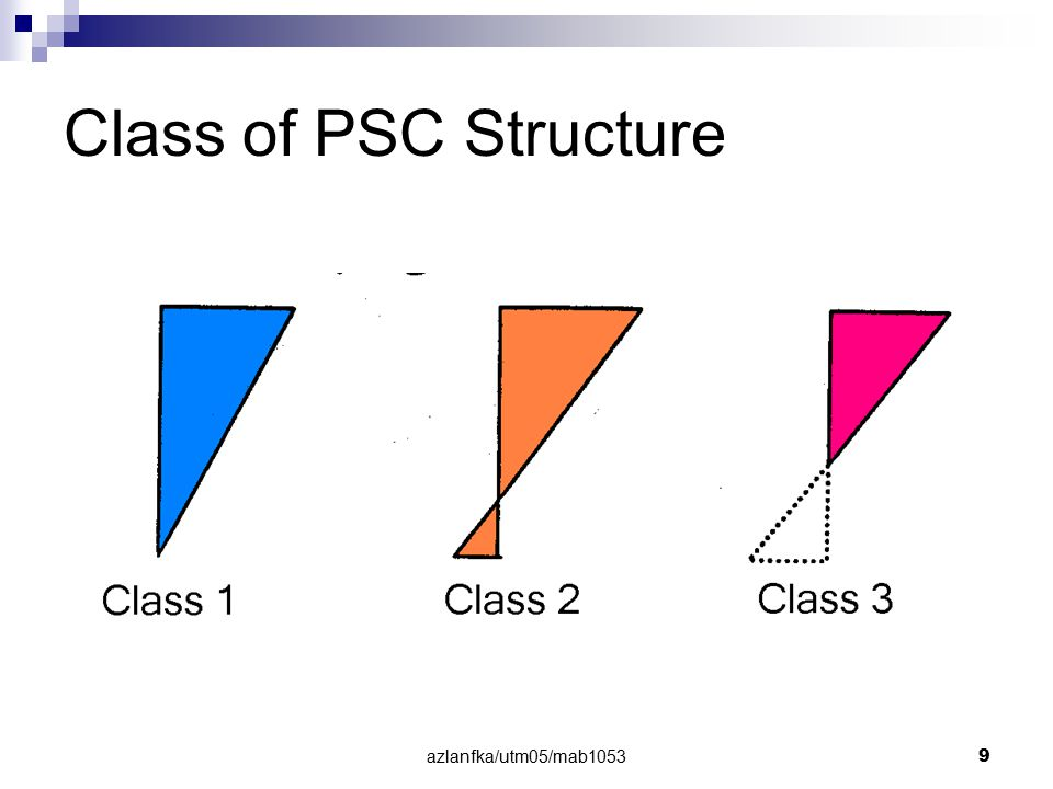 Class of PSC Structure azlanfka/utm05/mab1053