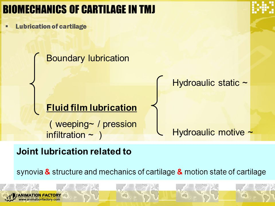 BIOMECHANICS OF CARTILAGE IN TMJ