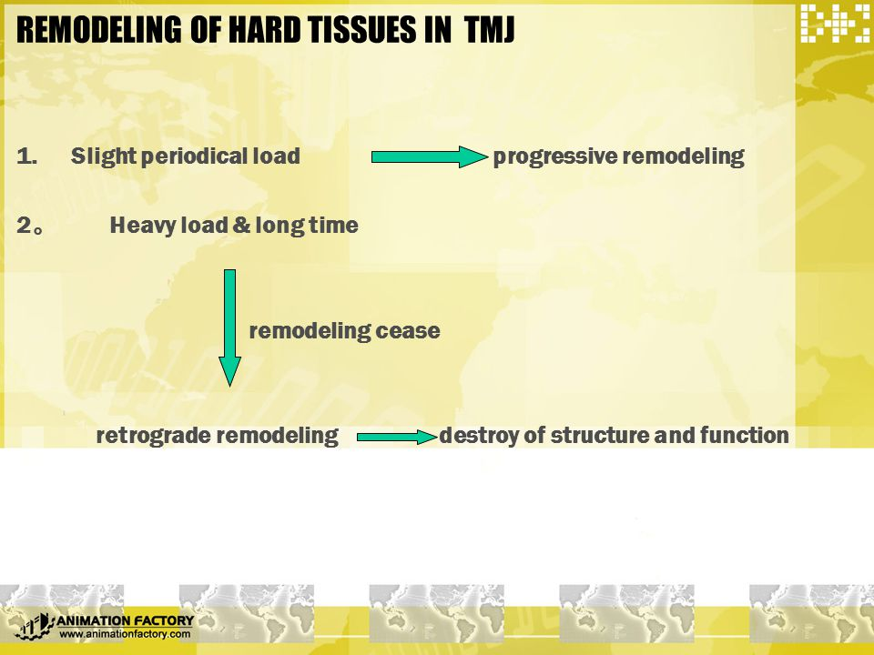 REMODELING OF HARD TISSUES IN TMJ