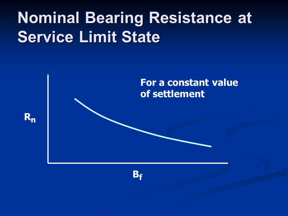Nominal Bearing Resistance at Service Limit State