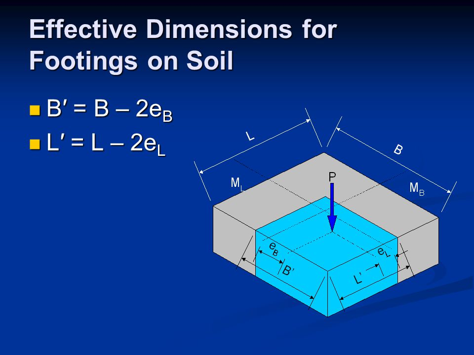 Effective Dimensions for Footings on Soil