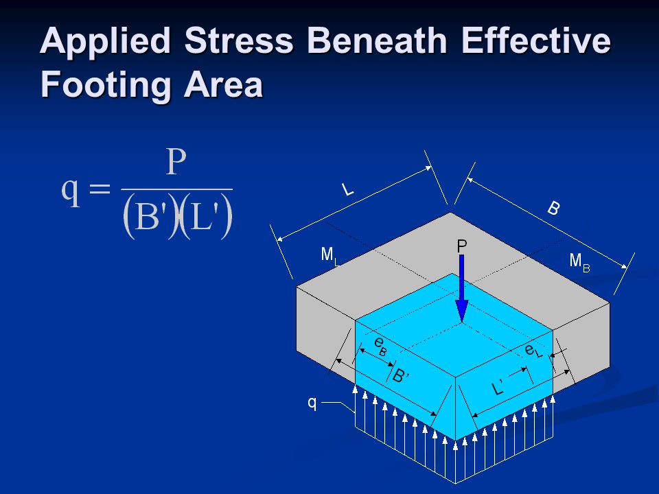 Applied Stress Beneath Effective Footing Area