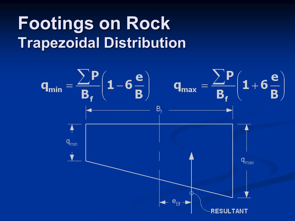 Footings on Rock Trapezoidal Distribution
