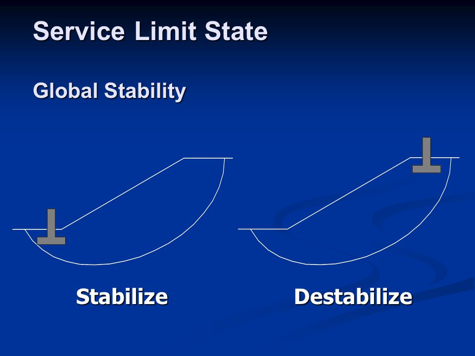 Service Limit State Global Stability