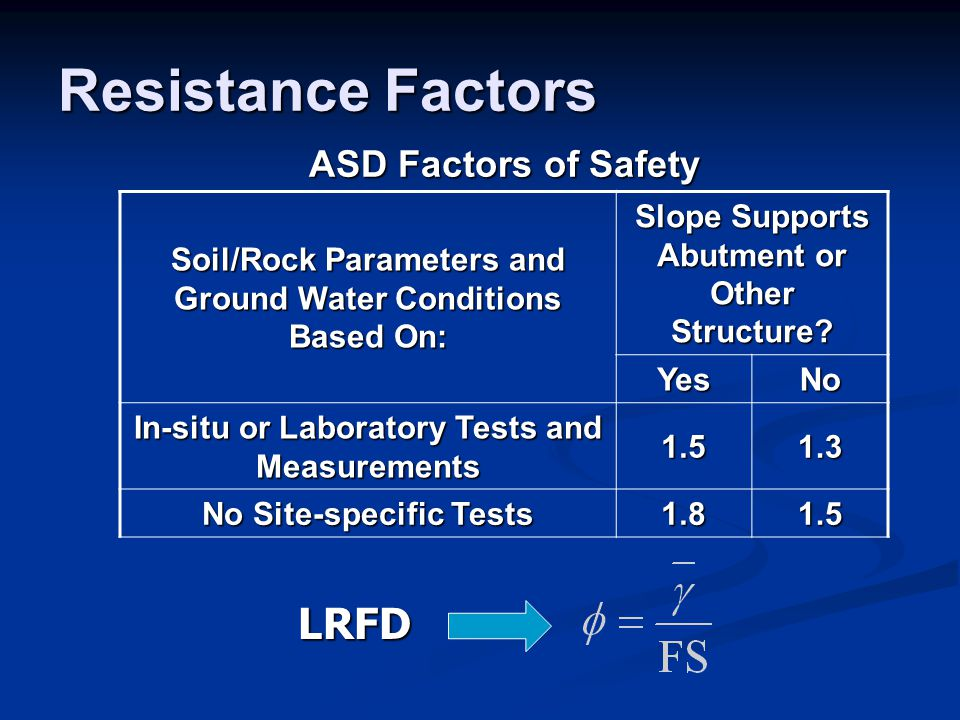Resistance Factors LRFD ASD Factors of Safety