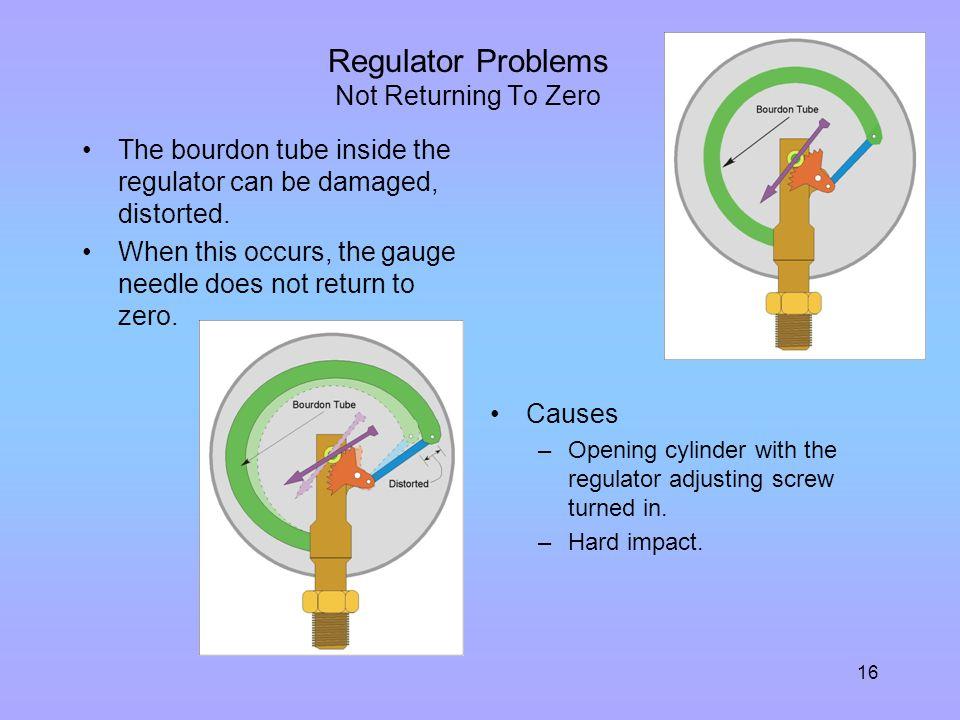 Regulator Problems Not Returning To Zero