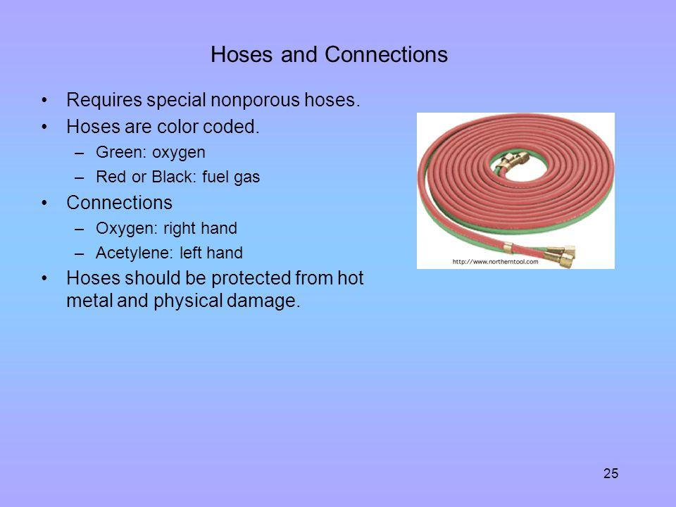 Hoses and Connections Requires special nonporous hoses.