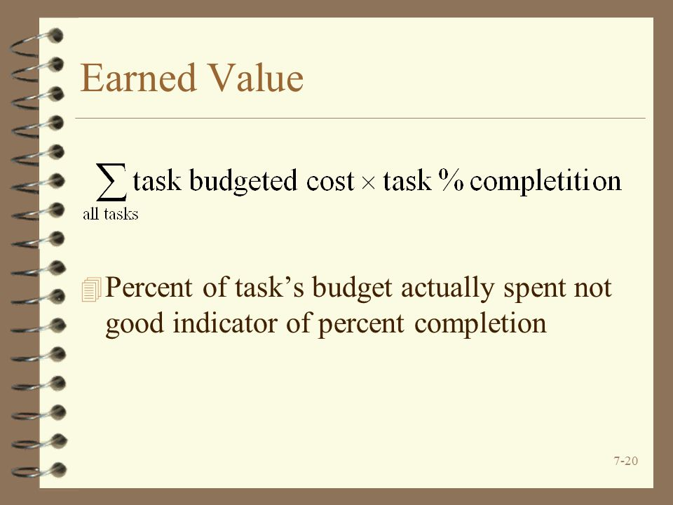 Earned Value Percent of task's budget actually spent not good indicator of percent completion
