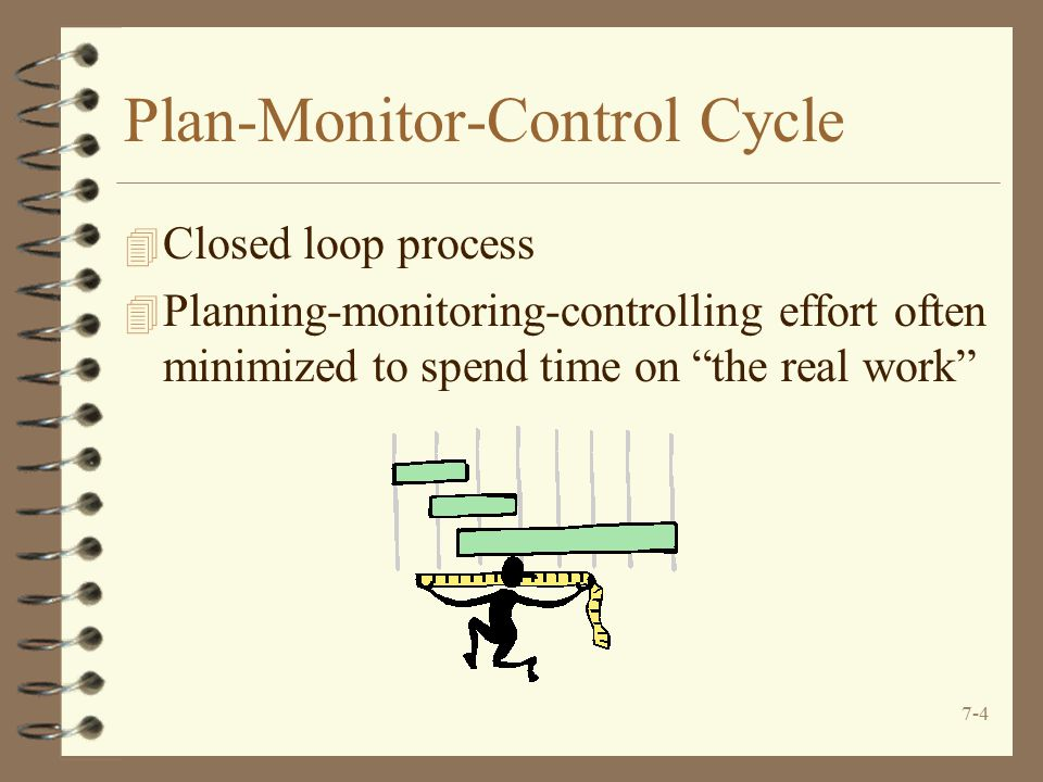 Plan-Monitor-Control Cycle
