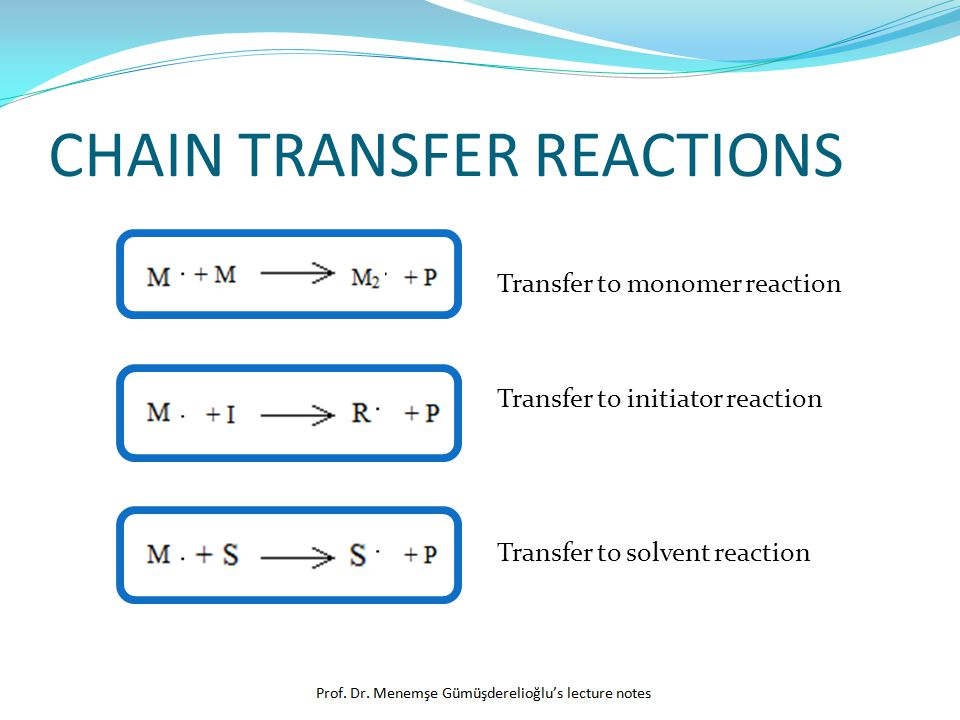 CHAIN TRANSFER REACTIONS