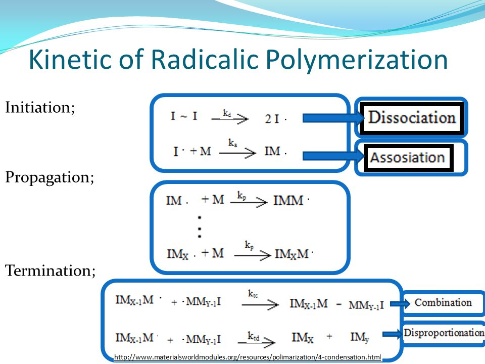Kinetic of Radicalic Polymerization