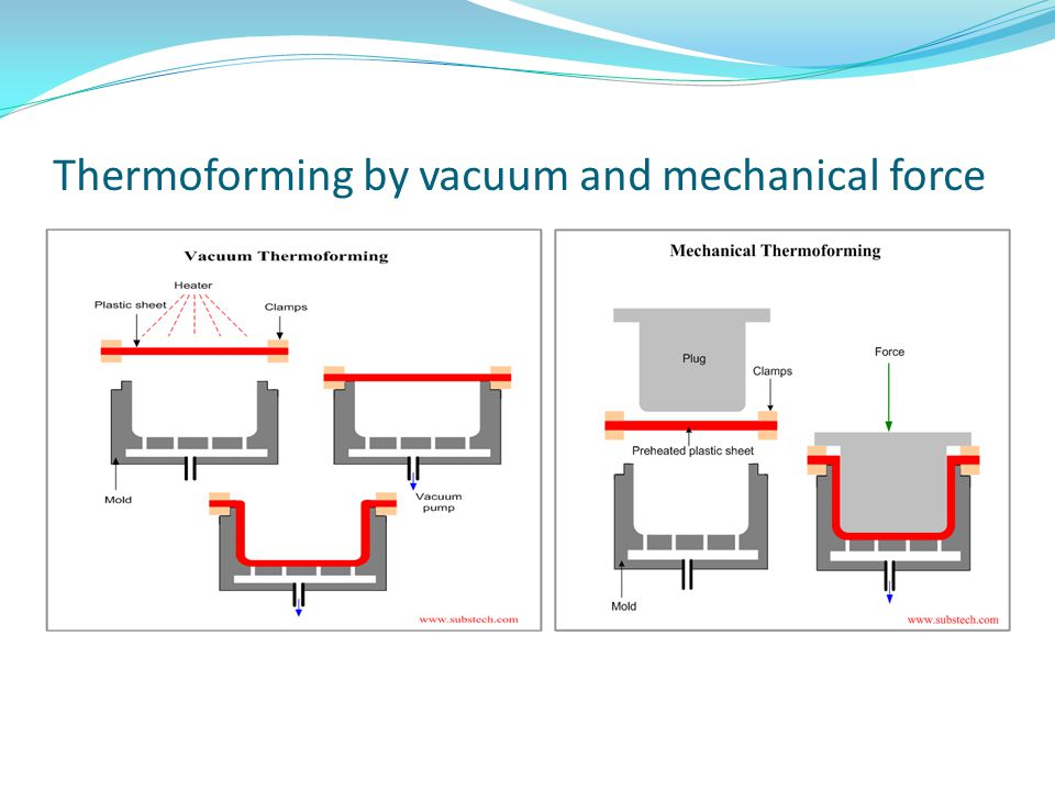 Thermoforming by vacuum and mechanical force