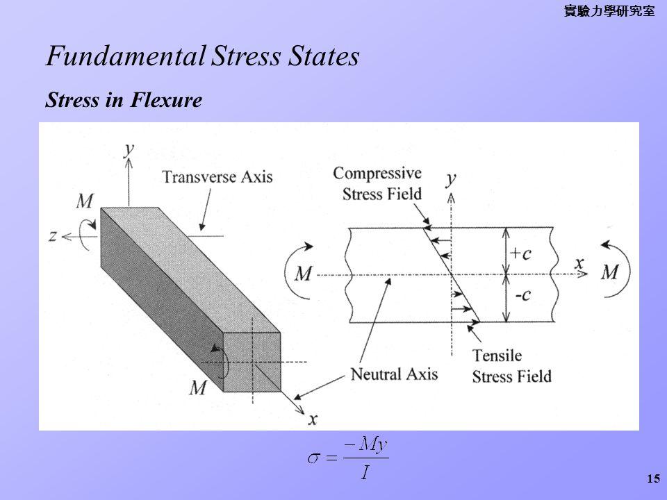 Fundamental Stress States