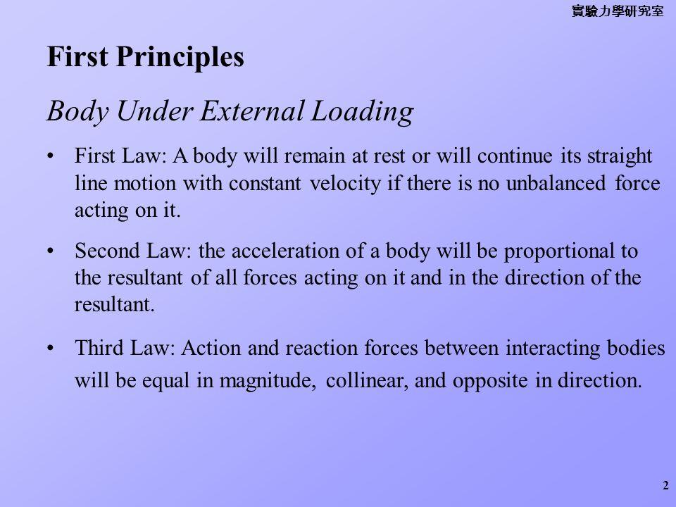 Body Under External Loading
