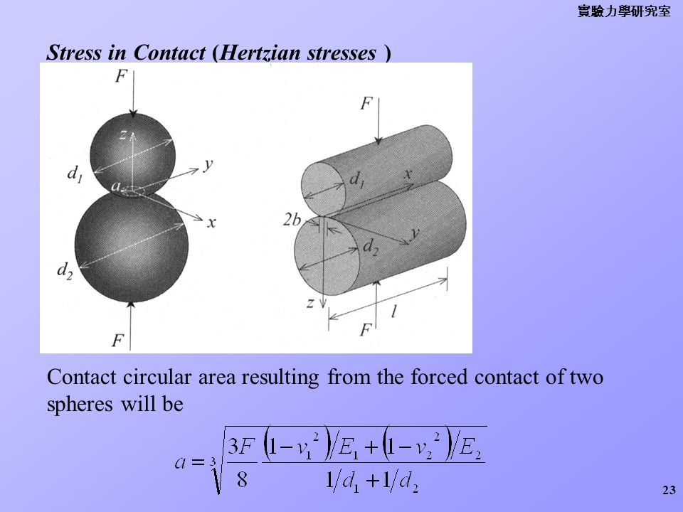 Stress in Contact (Hertzian stresses )
