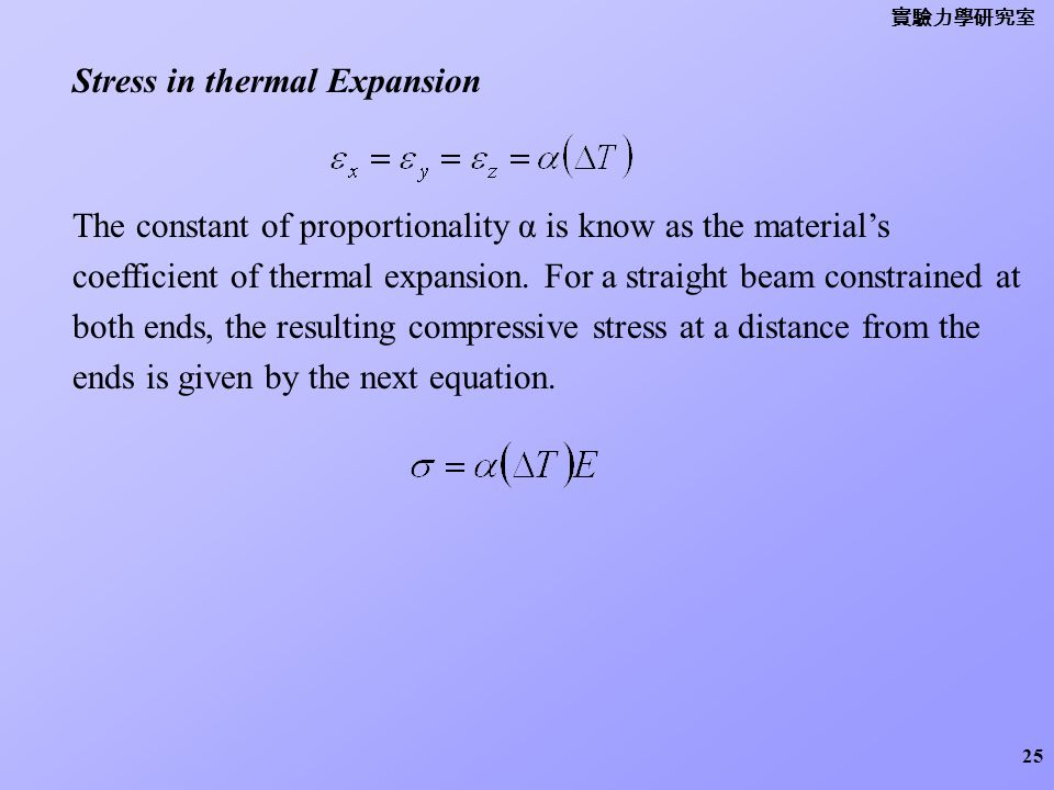 Stress in thermal Expansion