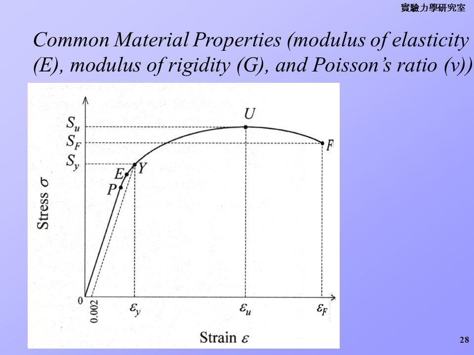 實驗力學研究室 Common Material Properties (modulus of elasticity (E), modulus of rigidity (G), and Poisson's ratio (v))