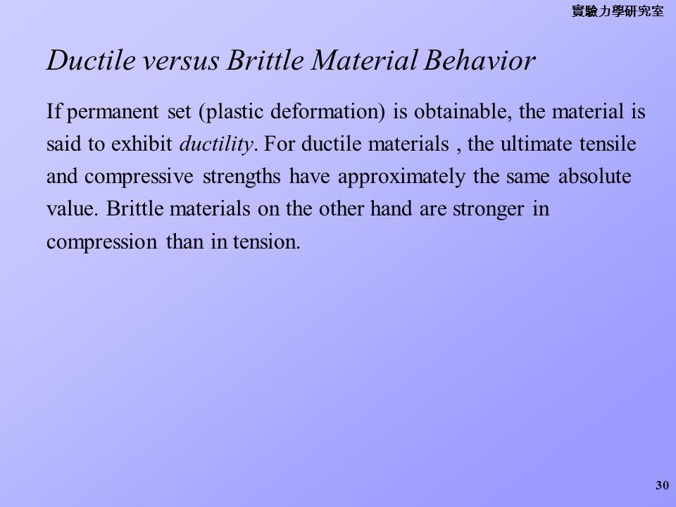 Ductile versus Brittle Material Behavior