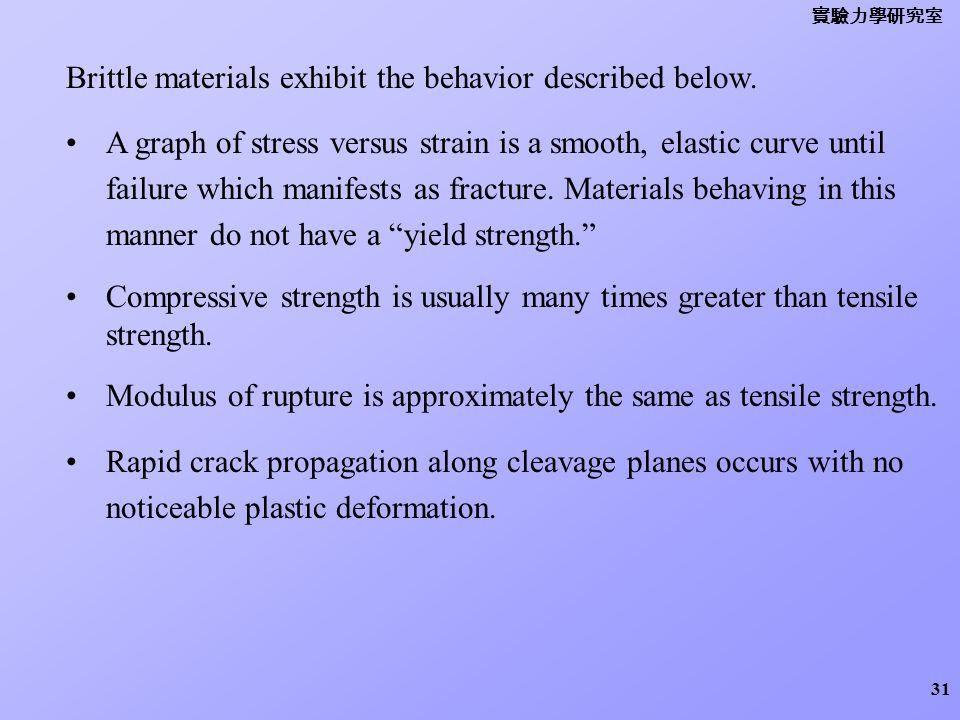Brittle materials exhibit the behavior described below.
